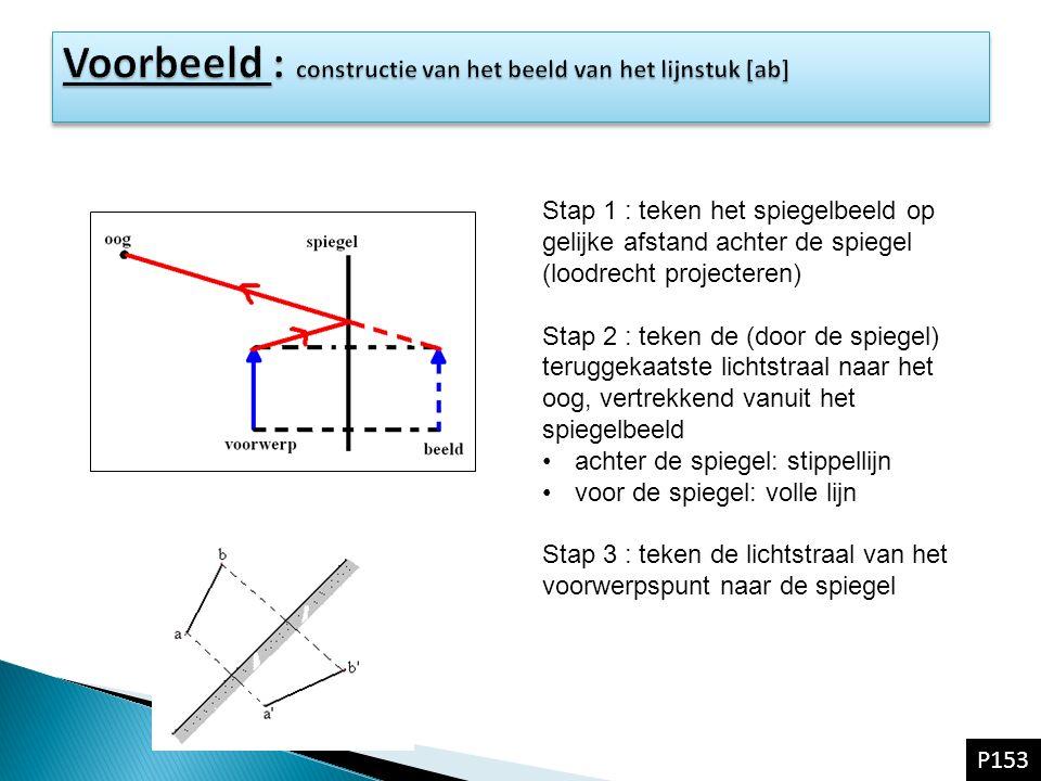 Voorbeeld : constructie van het beeld van het lijnstuk [ab]